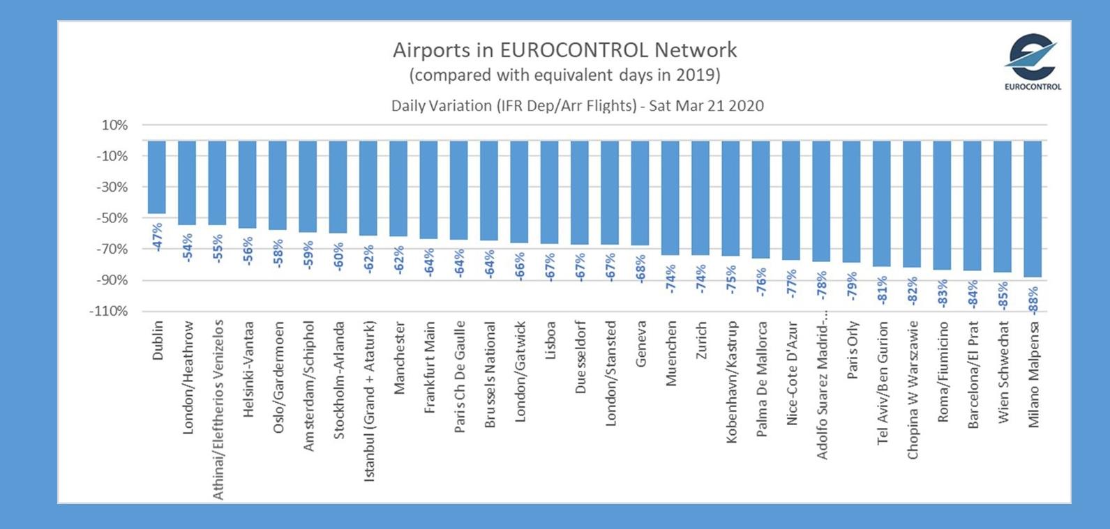 Jos-eurocontrol-blauw